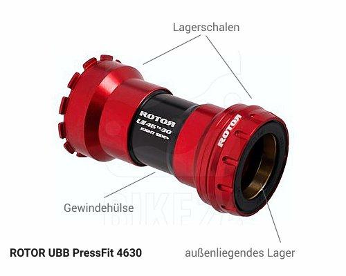 Rotor UBB Pressfit 4630