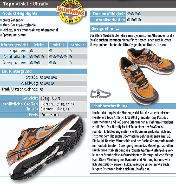 Topo Ultrafly in RUNNING Magazin 3/2017