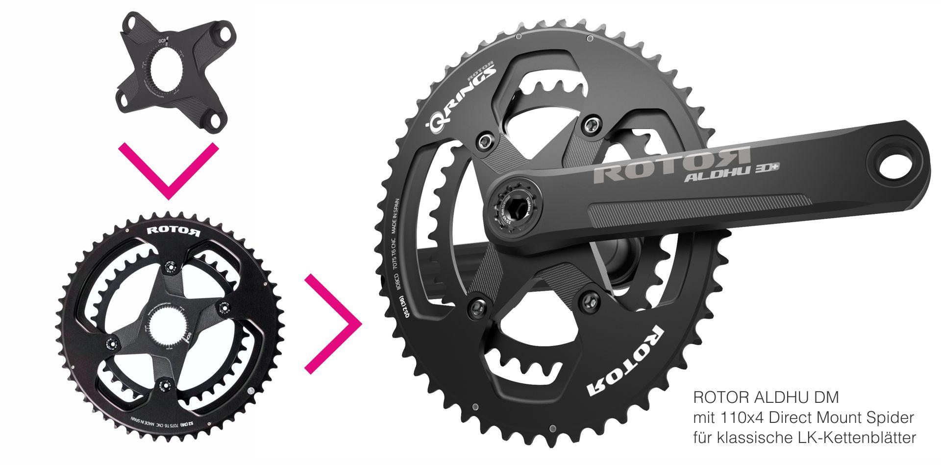 Der Direct Mount Spider von Rotor erlaubt die Montage von klassischen Lochkreis-Kettenblättern an einer modernen Direct Mount Kurbel