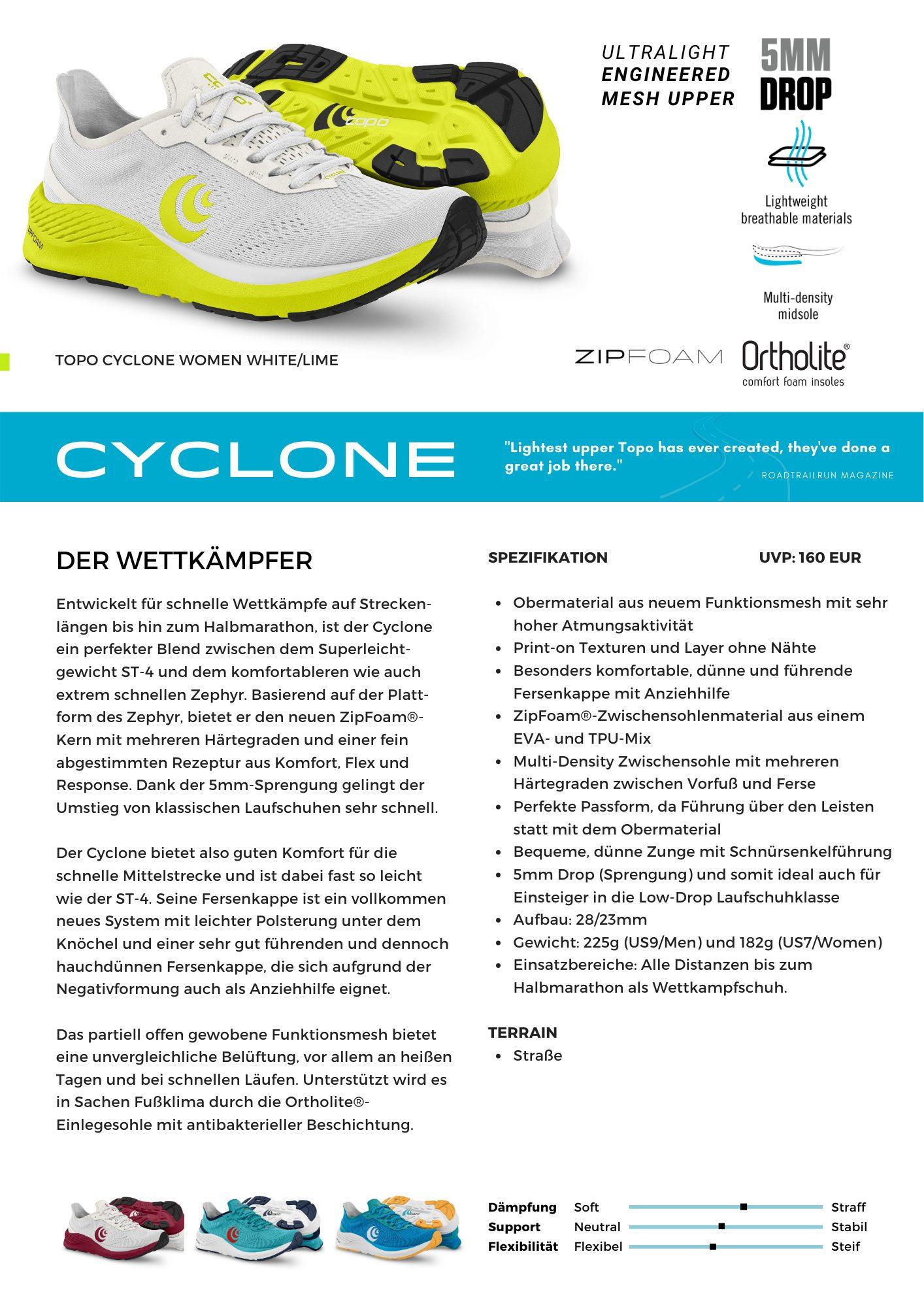 Topo Cyclone Datenblatt